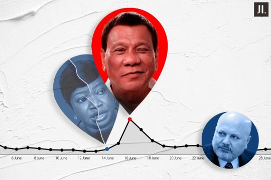 The faces of Fatou Besnouda, Rodrigo Duterte and Karim Khan appear on the JusticeInfo.net audience chart (June 2021)