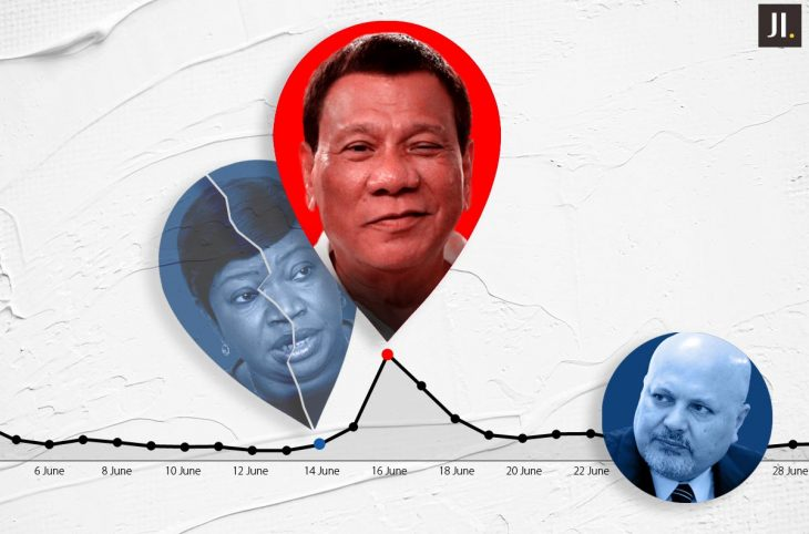 Philippines: Did Duterte's influencers use Justice Info?