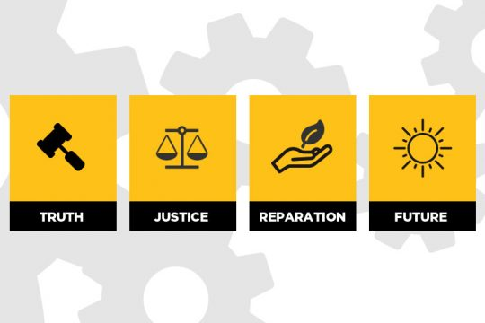 Transitional justice (infographic): truth, justice, reparation, future