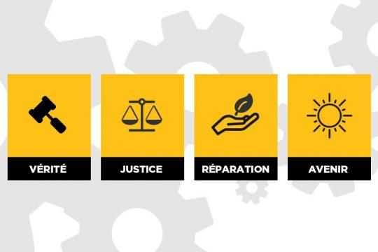 Justice transitionnelle = Vérité + Justice + Réparation + Avenir